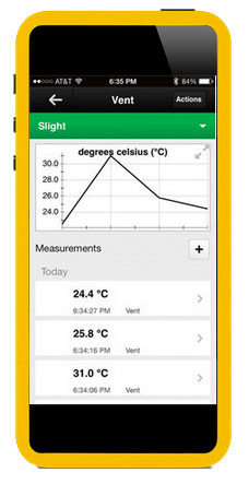 Get all measurements in one place with Fluke Connect.